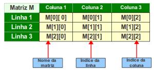matriz_02