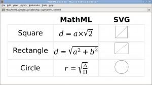 mathML_en