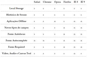 tabela_compatibilidade