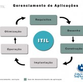 gerenciamento_blog_img